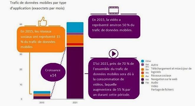 - Mobilité-Ericsson-prévoit-150-millions-d'abonnements-mobiles-5G-d'ici-2021-0X