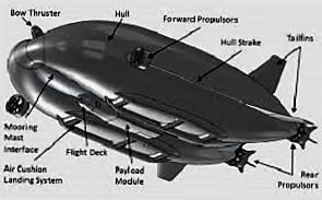 - Airlander-10-le-plus-gros-aéronef-dirigeable-au-monde-300