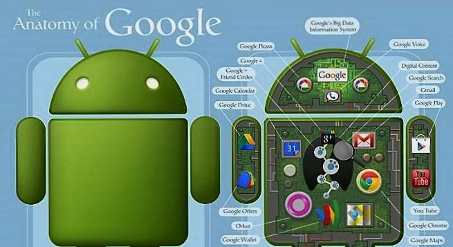 - Android-de-Google-accapare-80-pour-cent-du-marché-mondial-des-smartphones-Bruxelles-veut-casser ce-monopole-0